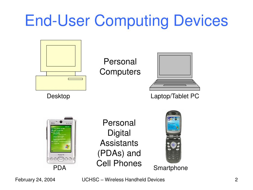 End-User Computing Devices