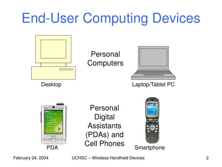 End user computing devices