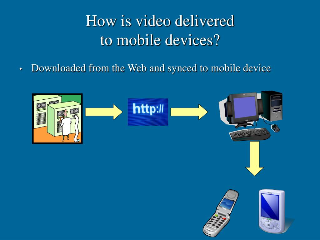 How is video delivered
