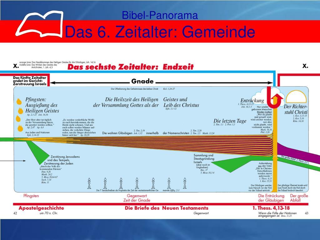 Bibel-Panorama