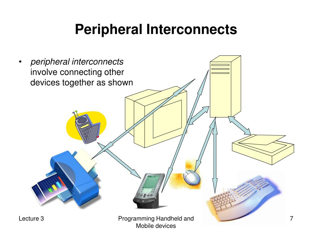 Peripheral Interconnects