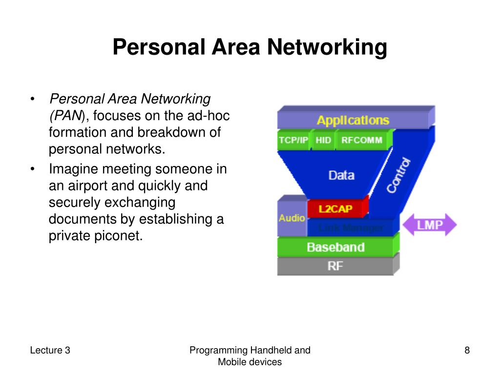 Personal Area Networking (PAN