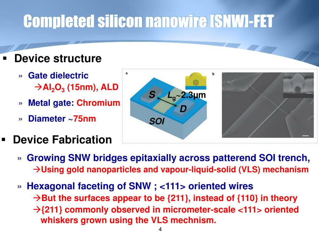 Completed silicon nanowire [SNW]-FET