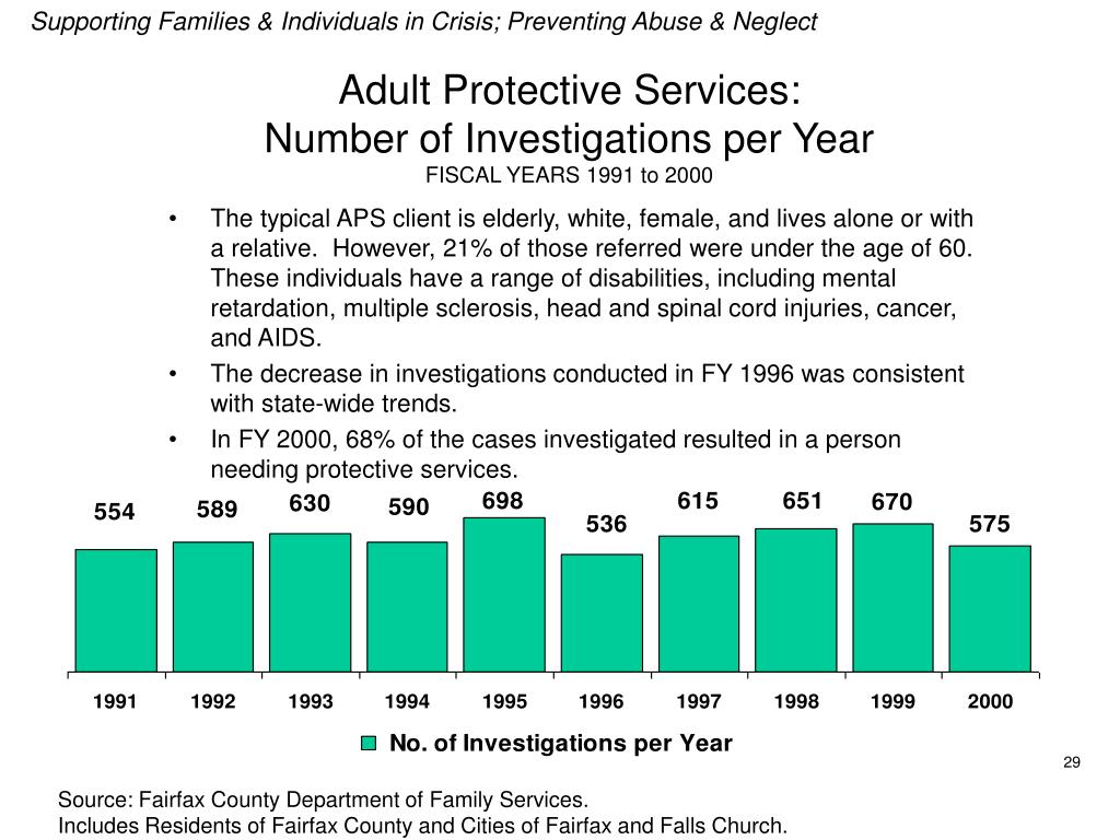 Supporting Families & Individuals in Crisis; Preventing Abuse & Neglect