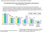 coordinated services planning emergency assistance fiscal years 1998 to 2000