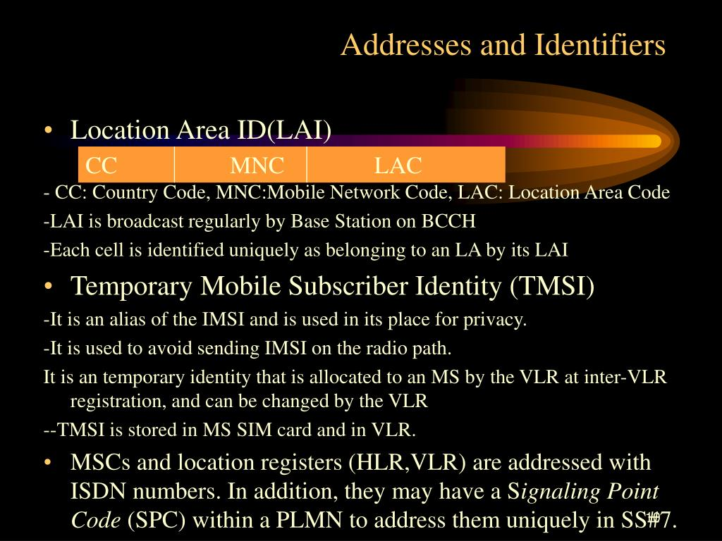 Addresses and Identifiers