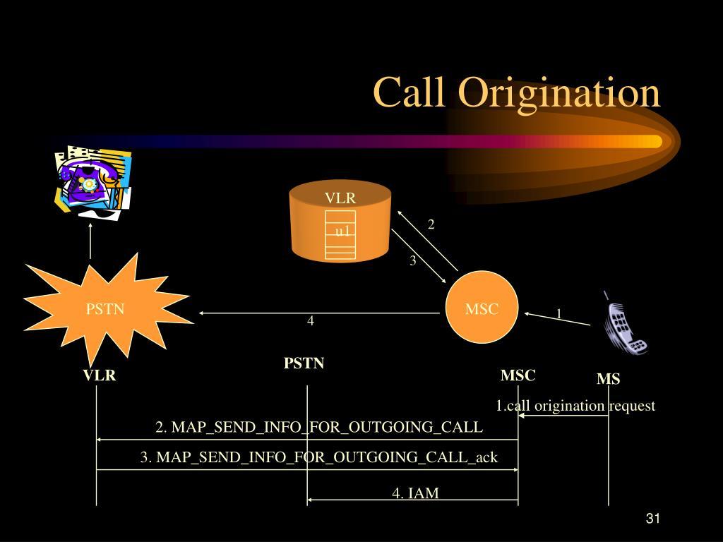 Call Origination