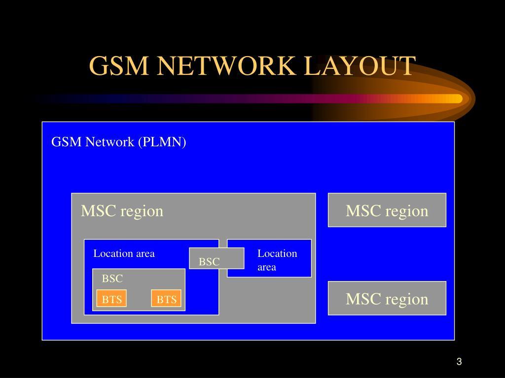 GSM Network (PLMN)