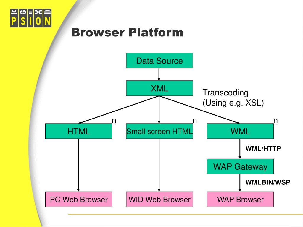 Browser Platform