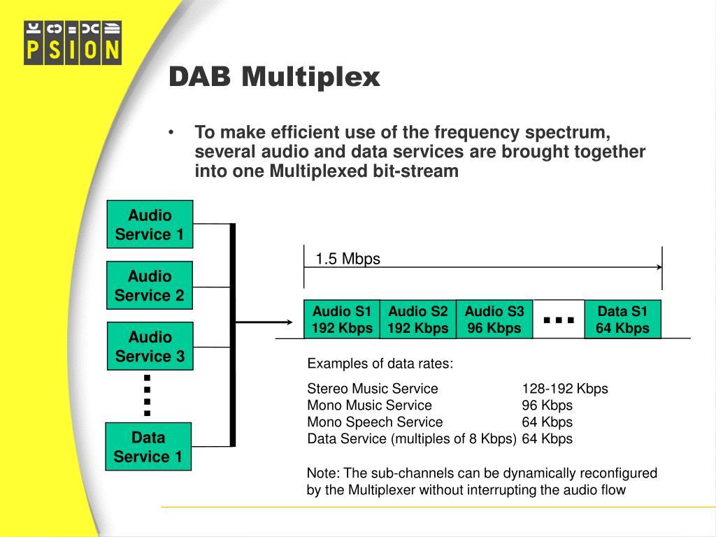 DAB Multiplex