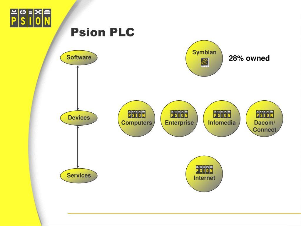 Psion PLC