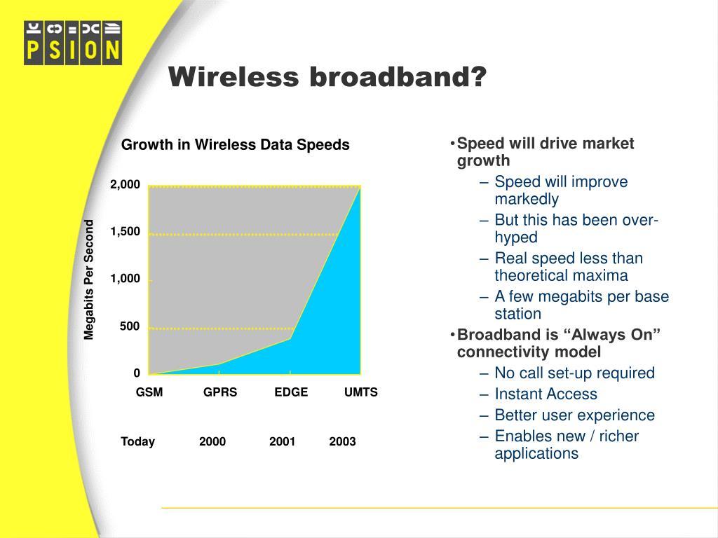 Wireless broadband?