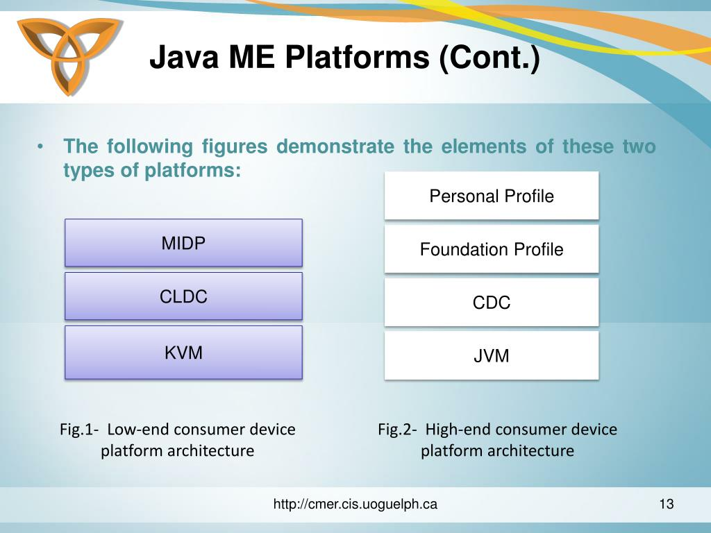 Java ME Platforms (Cont.)
