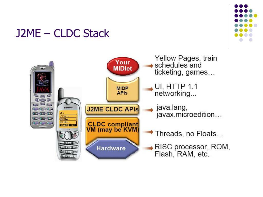 J2ME – CLDC Stack