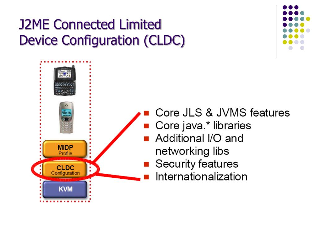 J2ME Connected Limited