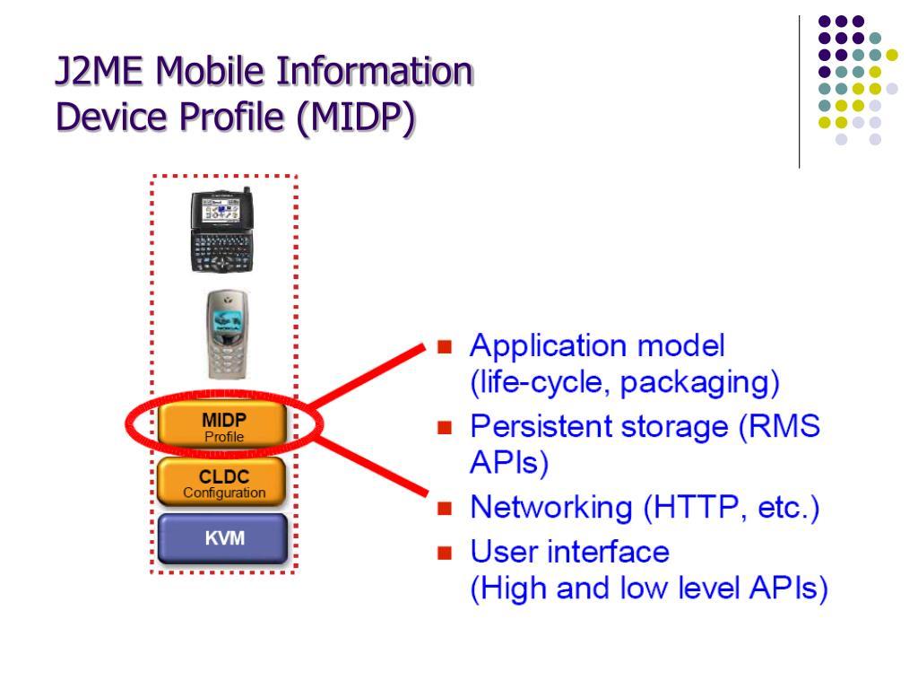 J2ME Mobile Information