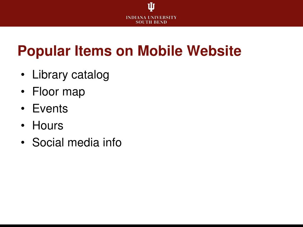 Popular Items on Mobile Website