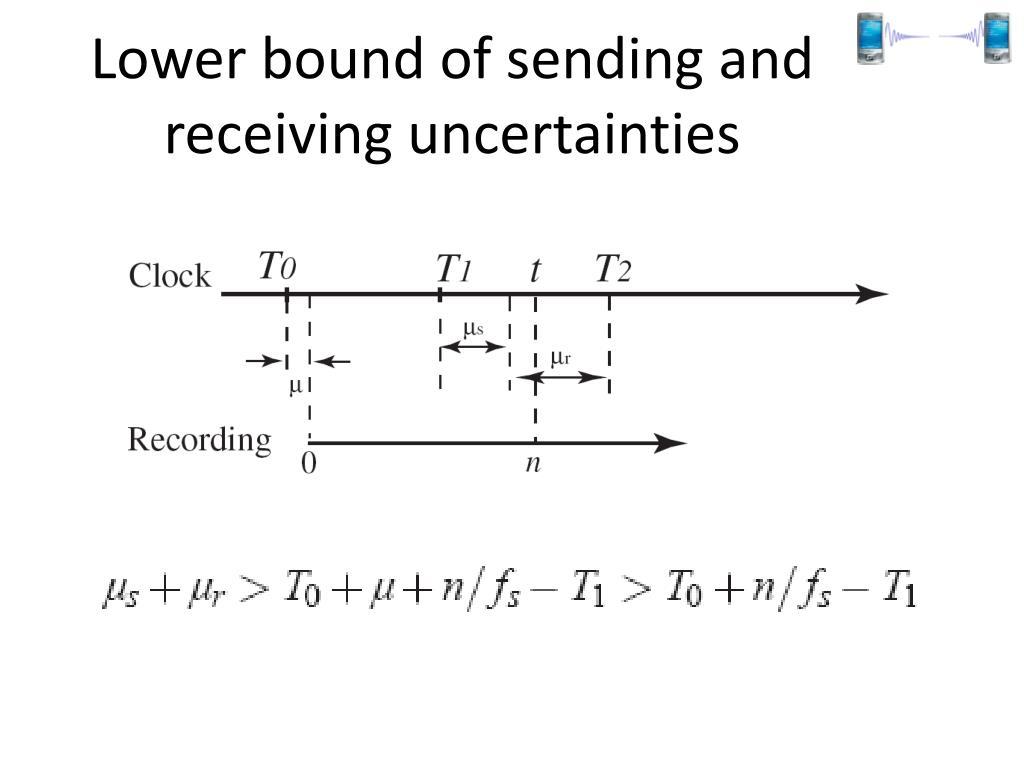 Lower bound of sending and receiving uncertainties