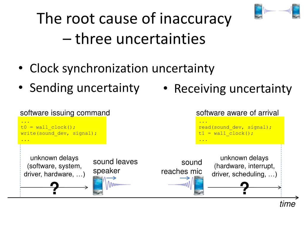 The root cause of inaccuracy