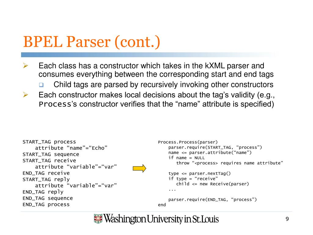BPEL Parser (cont.)