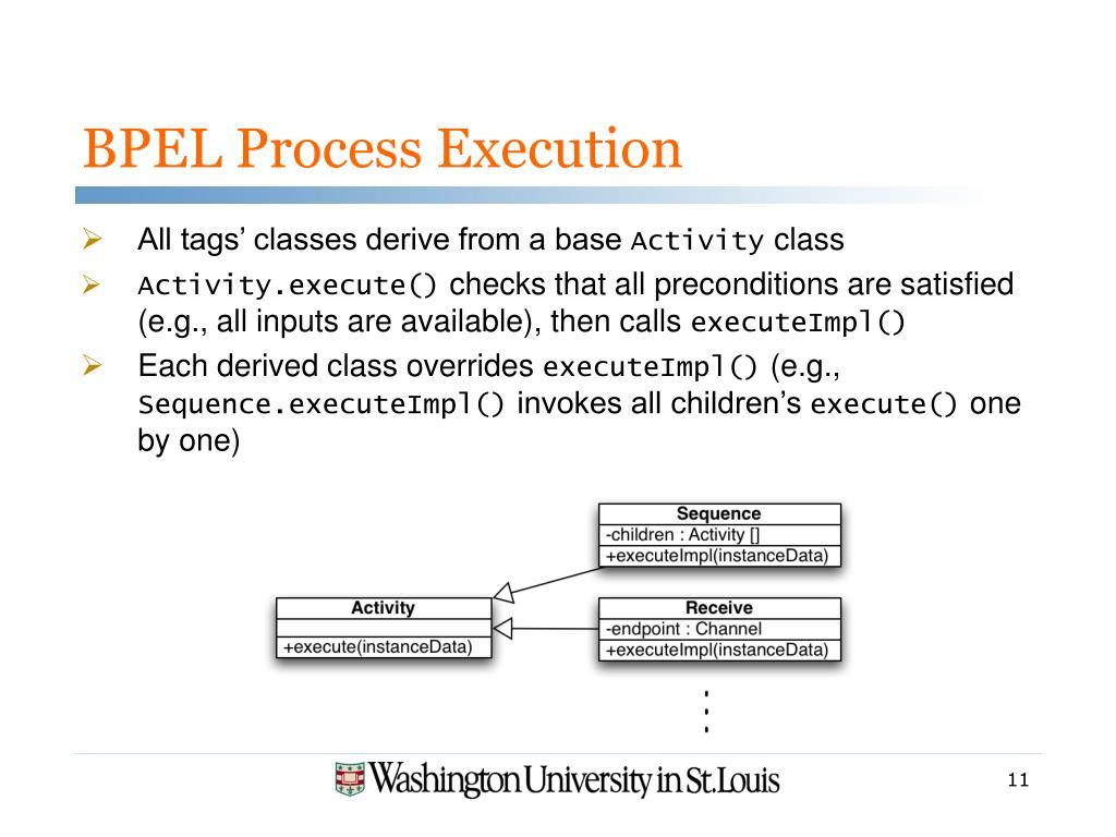 BPEL Process Execution