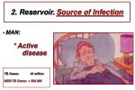 2 reservoir source of infection20
