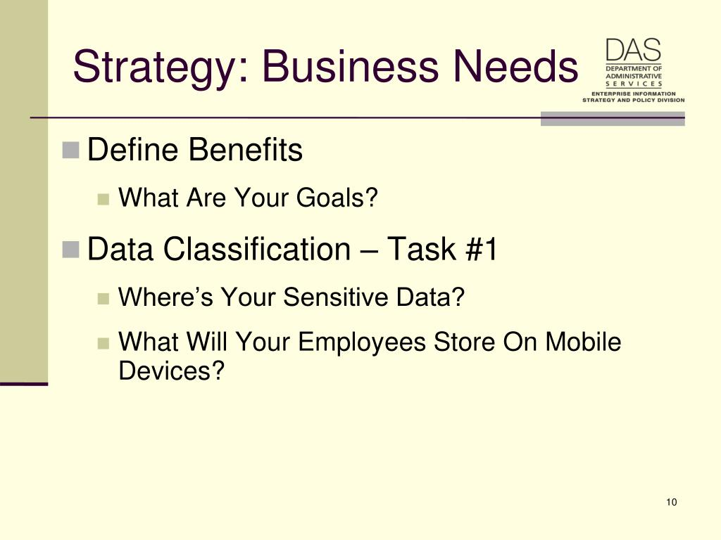 Strategy: Business Needs