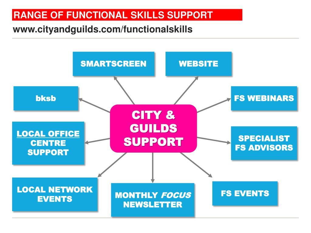 RANGE OF FUNCTIONAL SKILLS SUPPORT