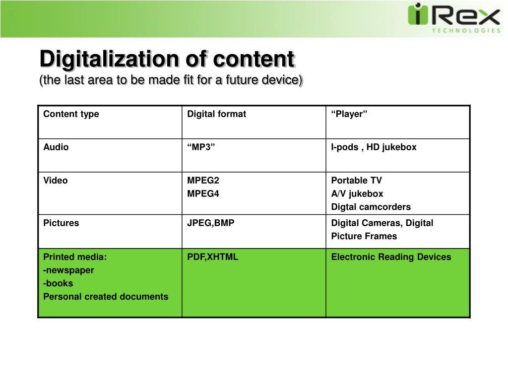 Digitalization of content