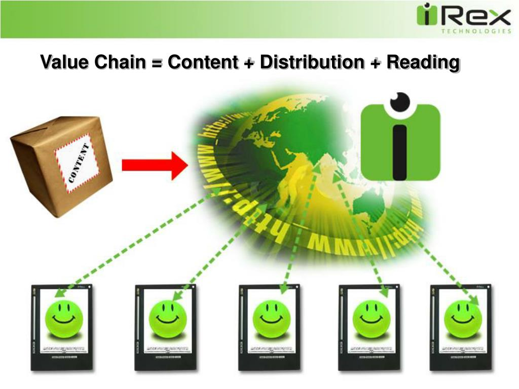 Value Chain = Content + Distribution + Reading