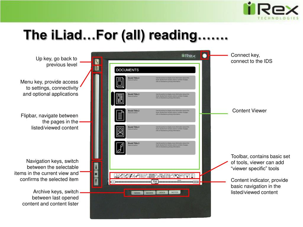 The iLiad…For (all) reading…….
