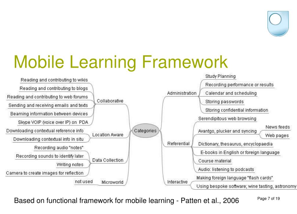 Mobile Learning Framework