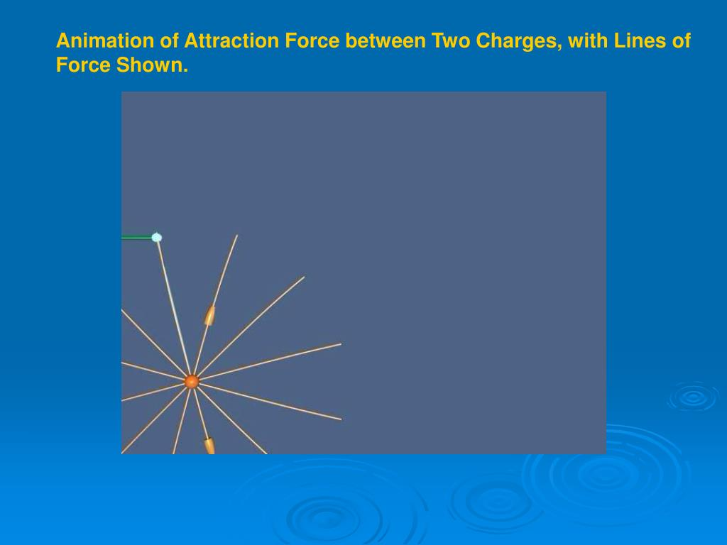 Animation of Attraction Force between Two Charges, with Lines of Force Shown.