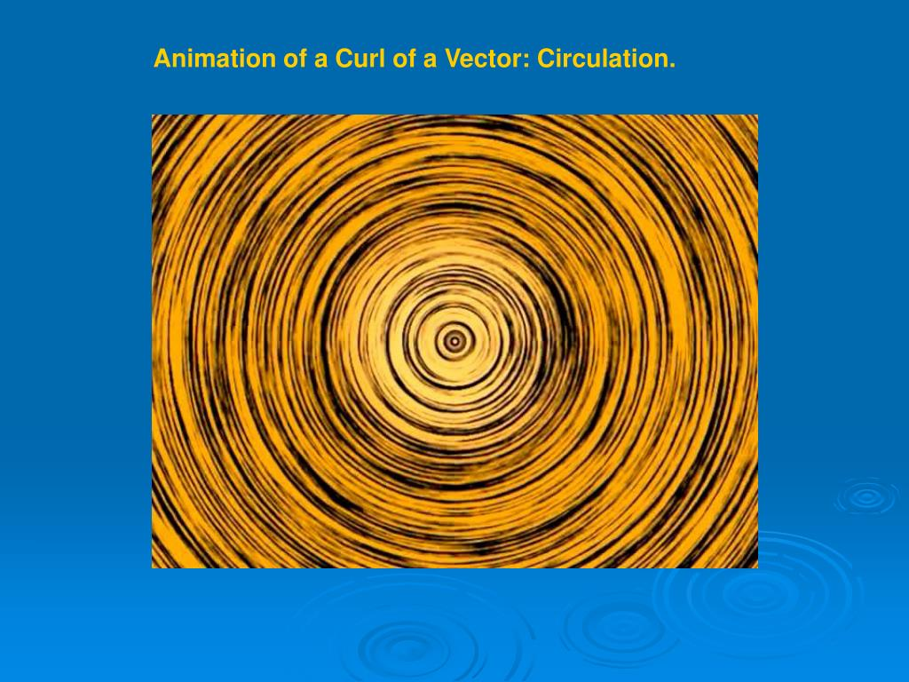Animation of a Curl of a Vector: Circulation.