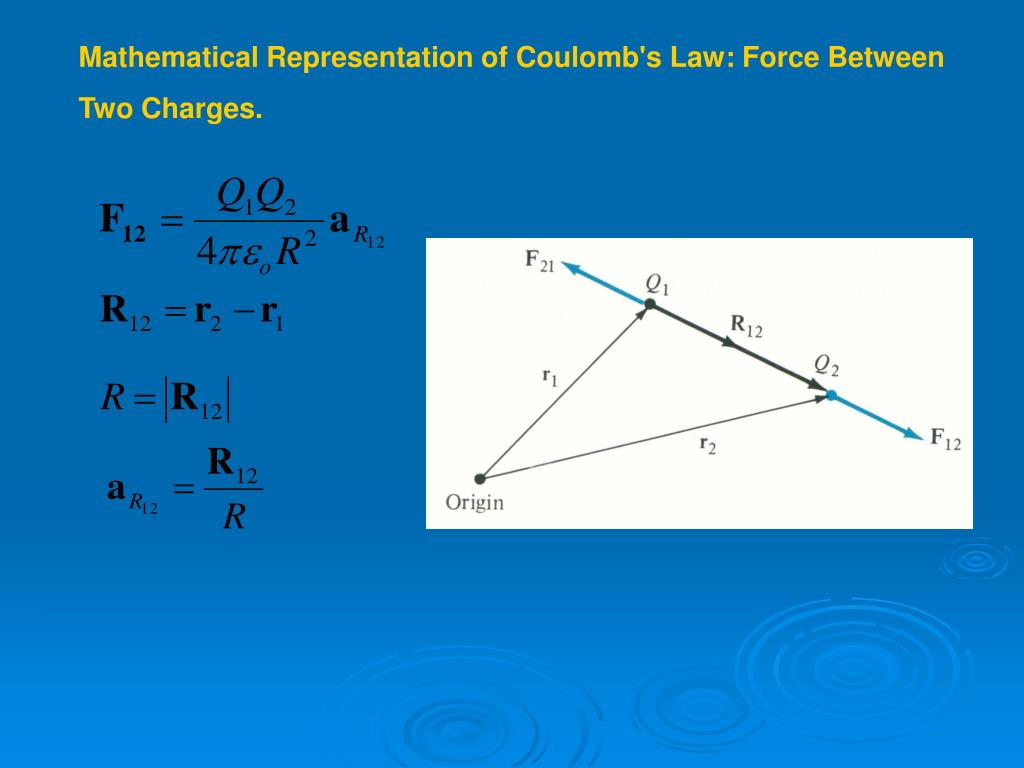 Mathematical Representation of Coulomb's Law: Force Between