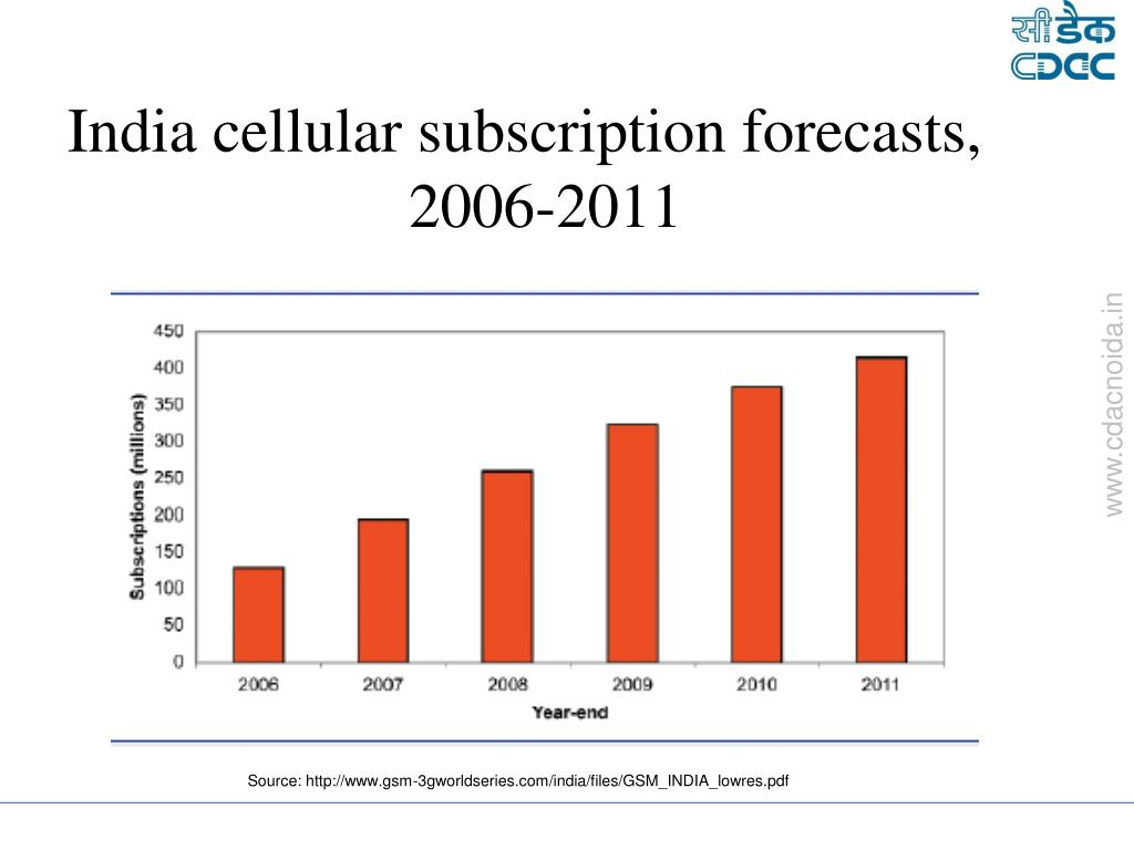 India cellular subscription forecasts, 2006-2011