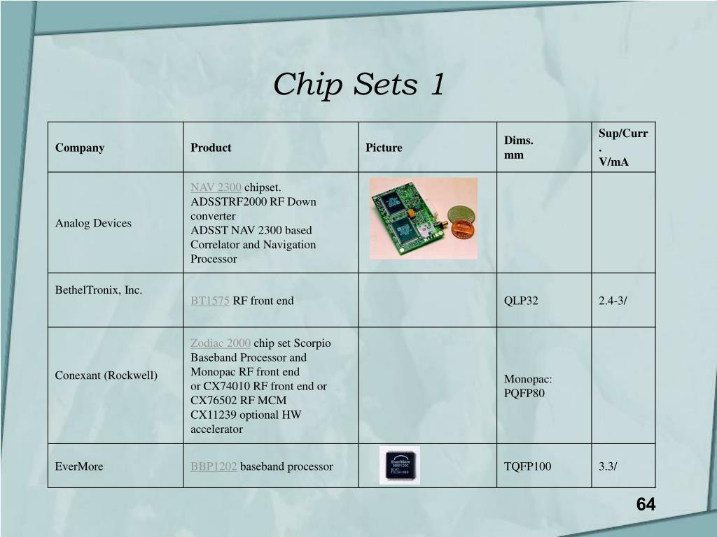 Chip Sets 1
