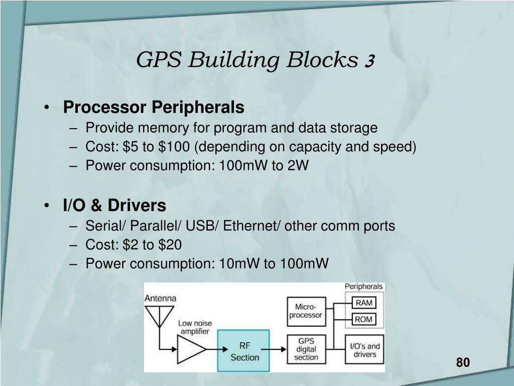 GPS Building Blocks