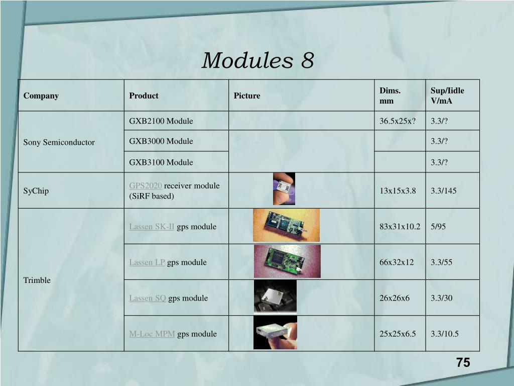 Modules 8