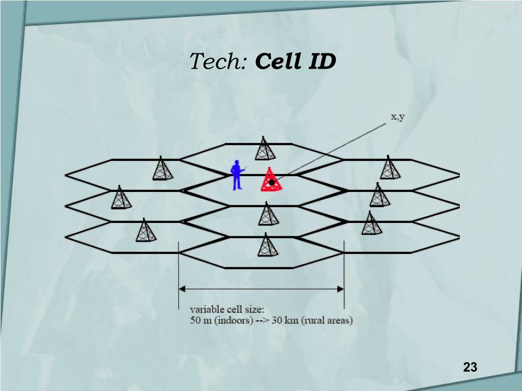 Tech: