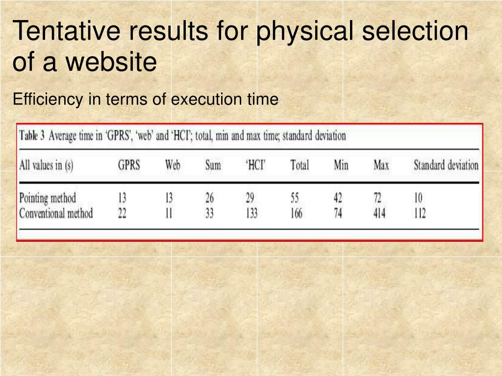 Tentative results for physical selection of a website