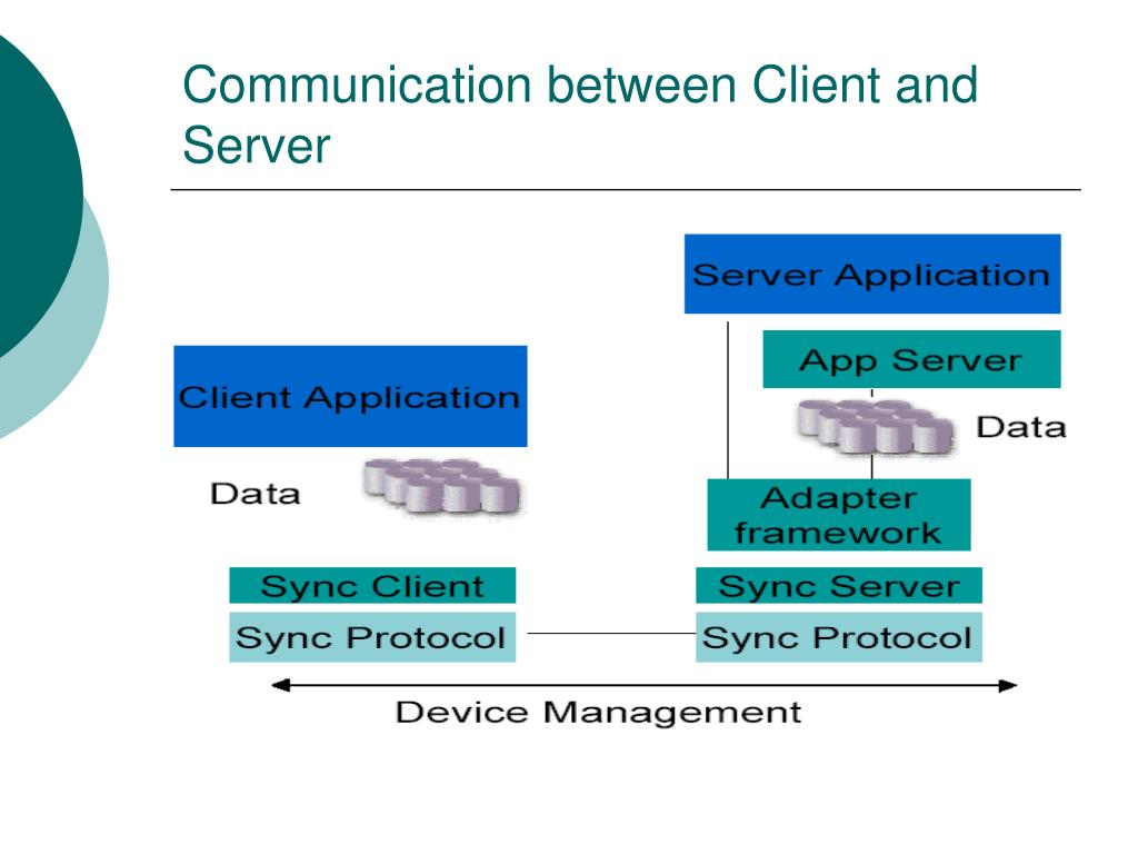 Communication between Client and Server
