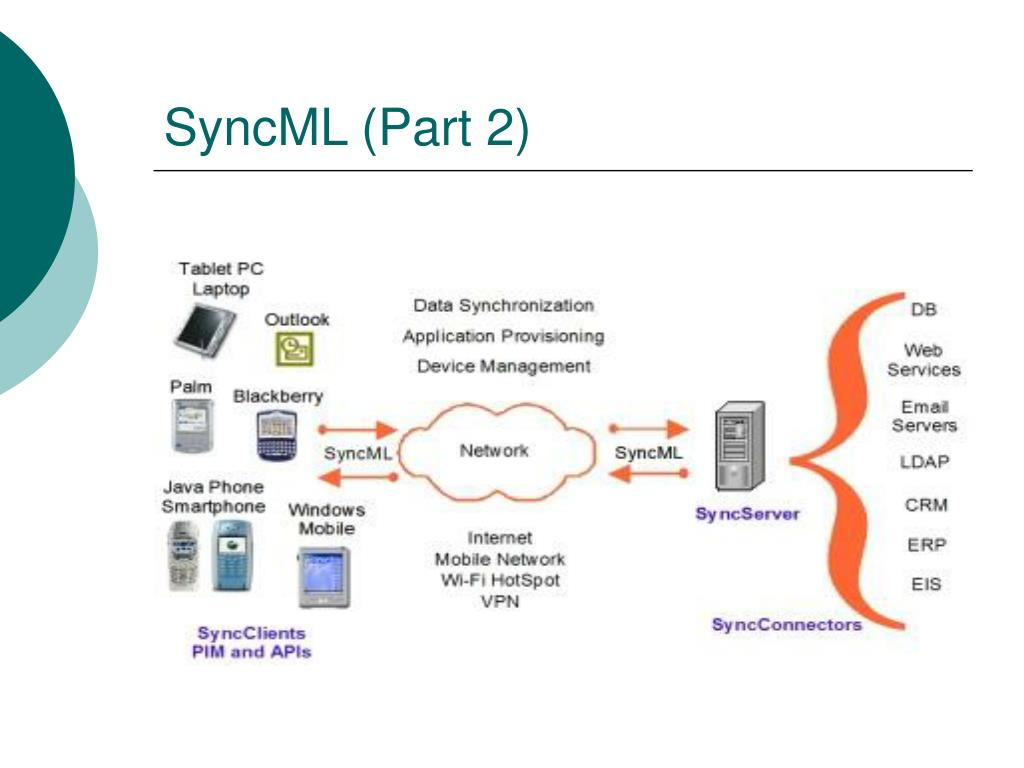 SyncML (Part 2)