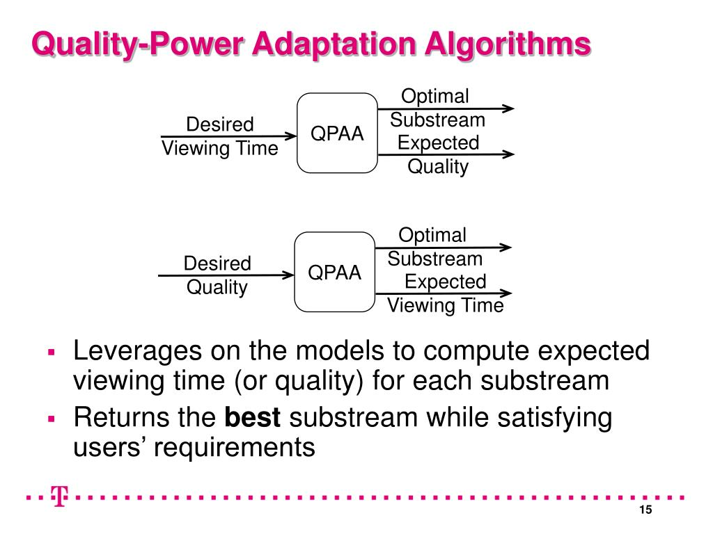 Leverages on the models to compute expected viewing time (or quality) for each substream