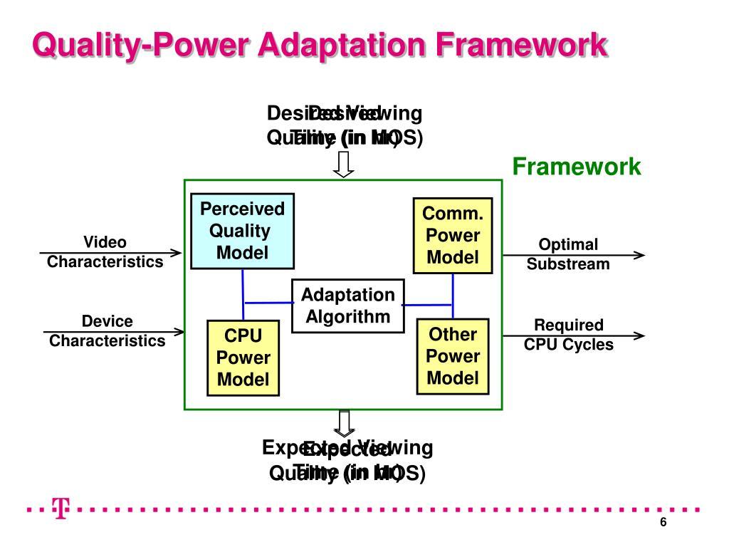 Quality-Power Adaptation Framework