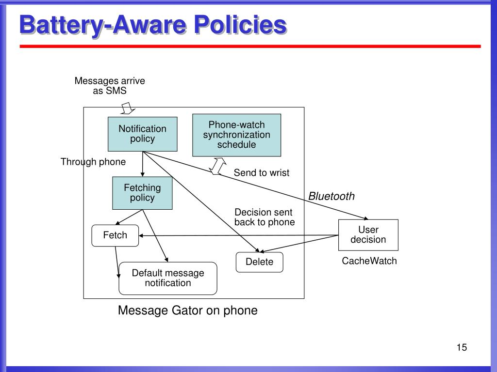 Battery-Aware Policies