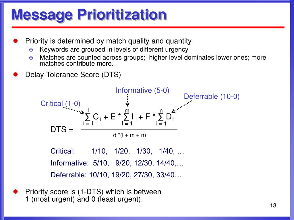 Message Prioritization