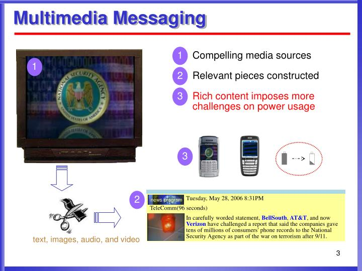 Multimedia messaging