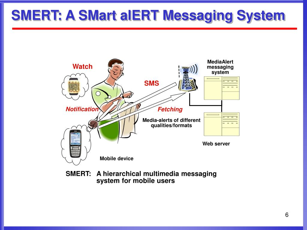 MediaAlert  messaging system