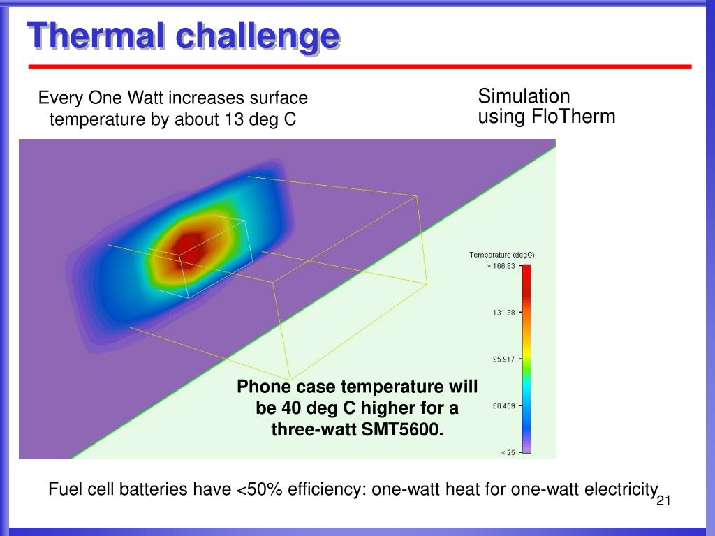 Thermal challenge